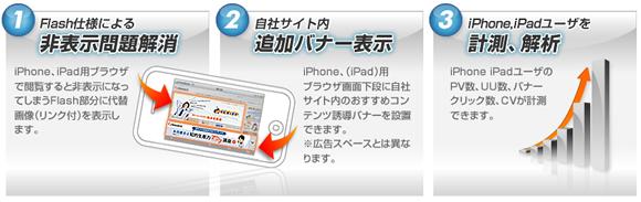 ナビキャストfor iPhoneの特徴