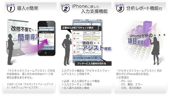 フォームアシスト for iPhoneの特徴