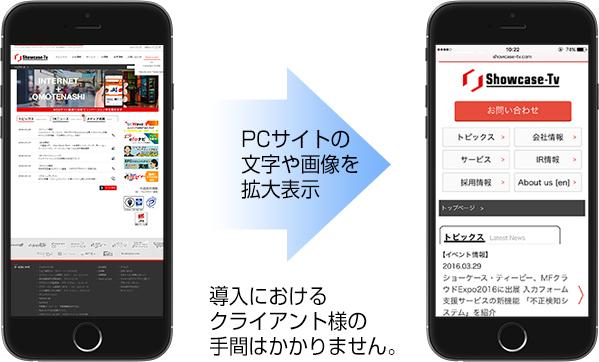 PC_スマホ