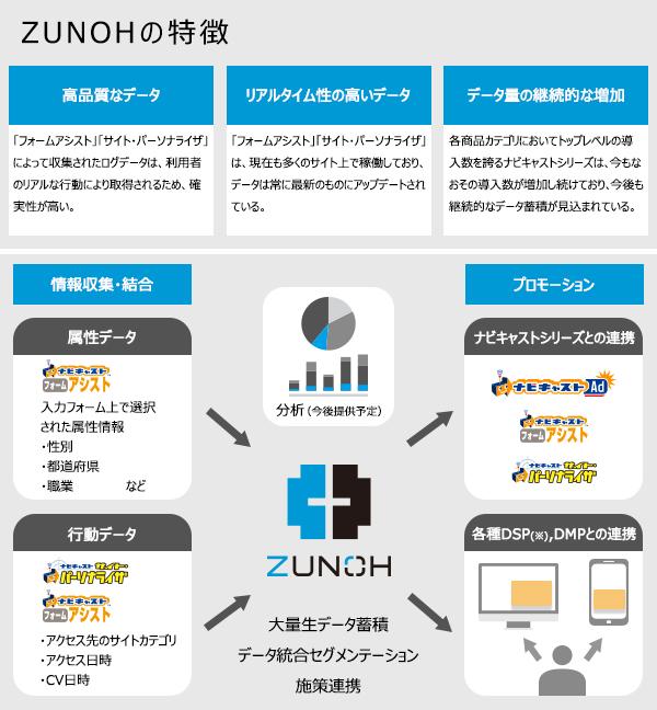 zunohリリース用画像08