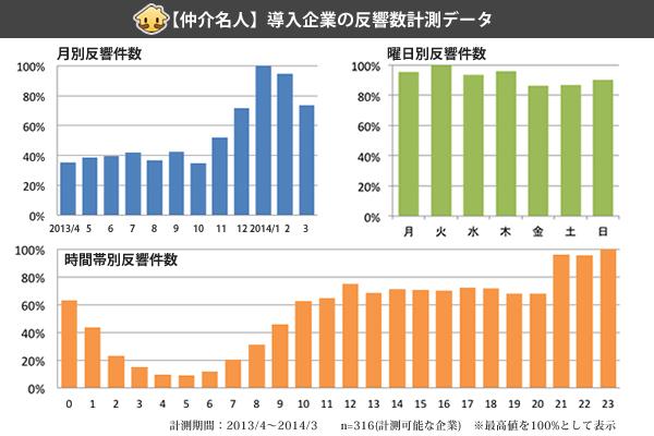 chukaimeijin_topic20140417