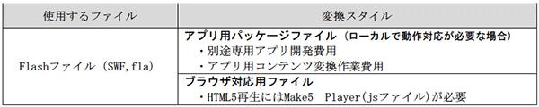 flash_chart