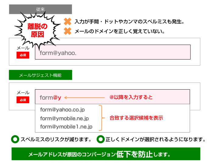 mail_suggest3